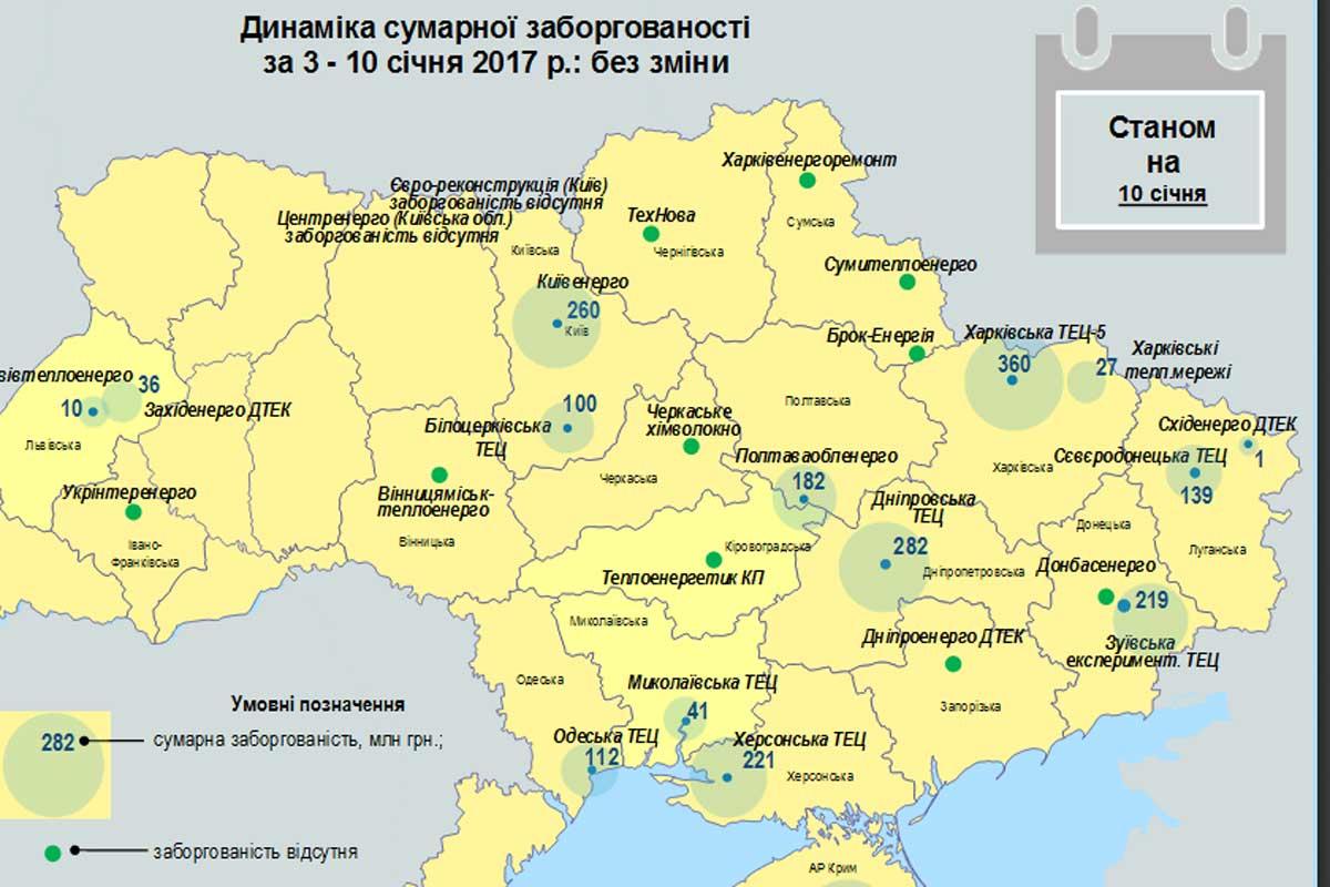 Украина засутки снизила запасы газа вПХГ на0,45% - «Укртрансгаз»
